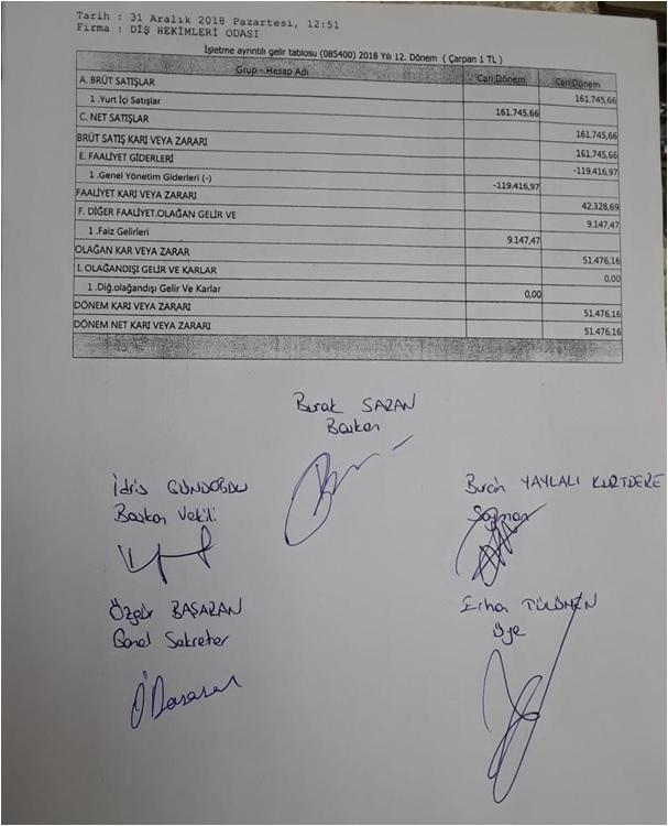 2018-ayrintili-gelir-tablosu